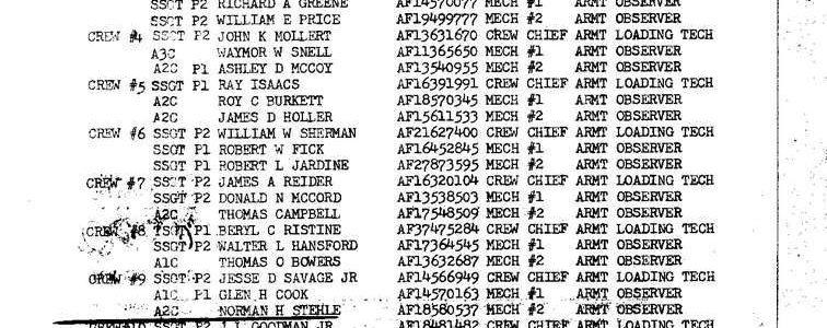Special Order M-4 (587th TMG / HQ)