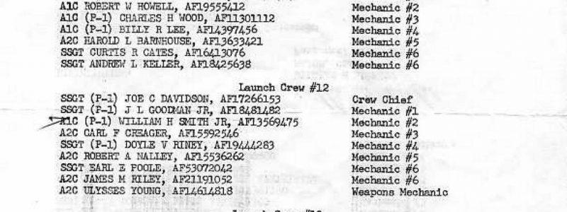Special Order F-115 (587th TMG / HQ)