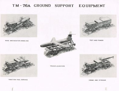 TM76A Ground Support Equipment