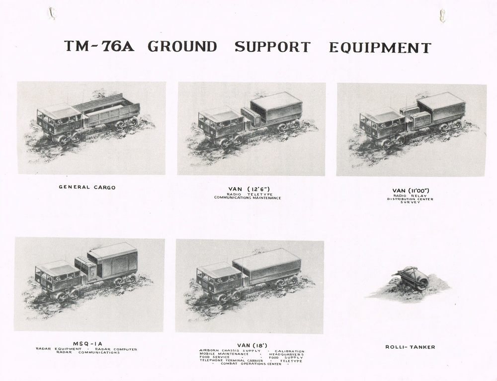 TM76A Ground Support Equipment (Courtesy of John Mulac)