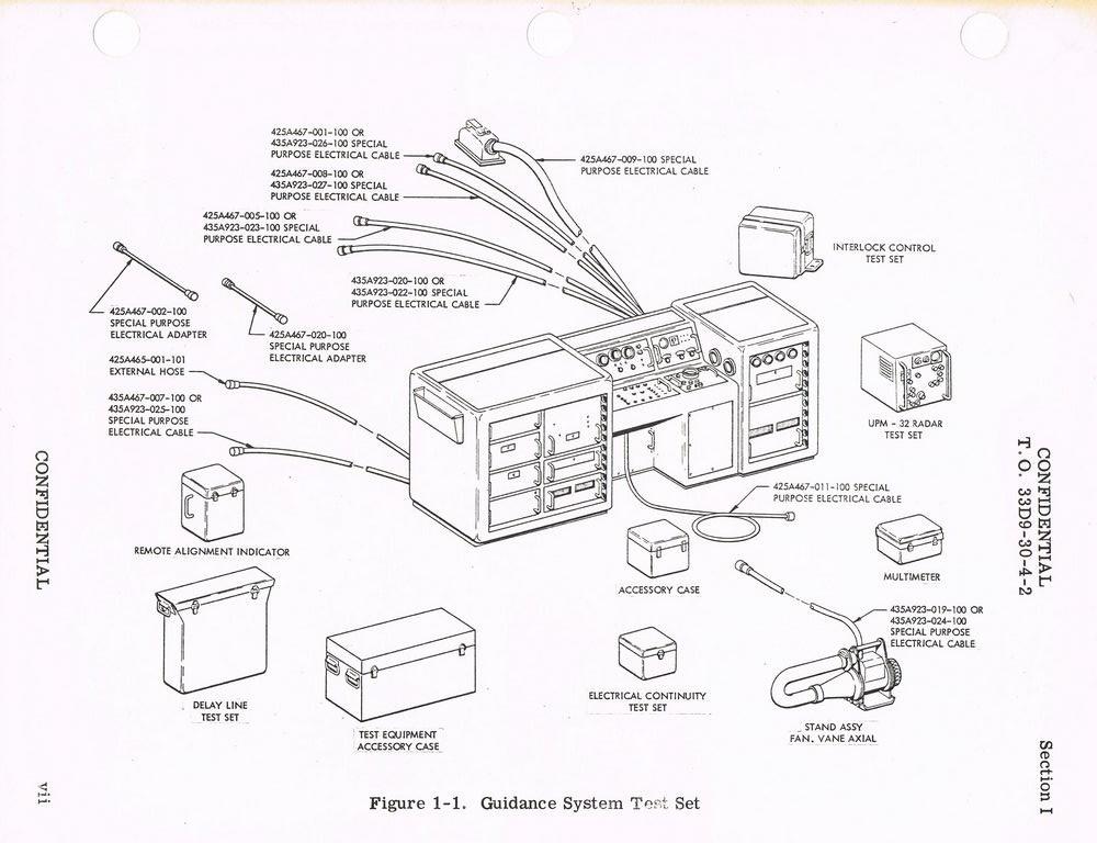 Guidance System Test Set (Courtesy of John Mulac)